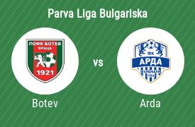 POFC Botev Vratsa mot FC Arda Kardzhali