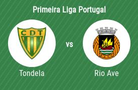 CD Tondela mot Rio Ave FC